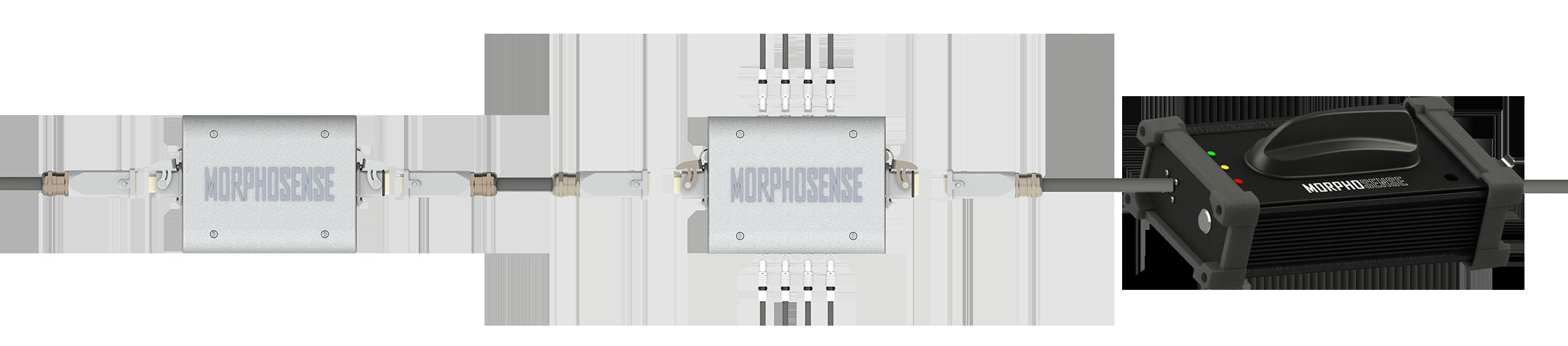 https://morphosense.com/morphosense-indicators/?lang=fr